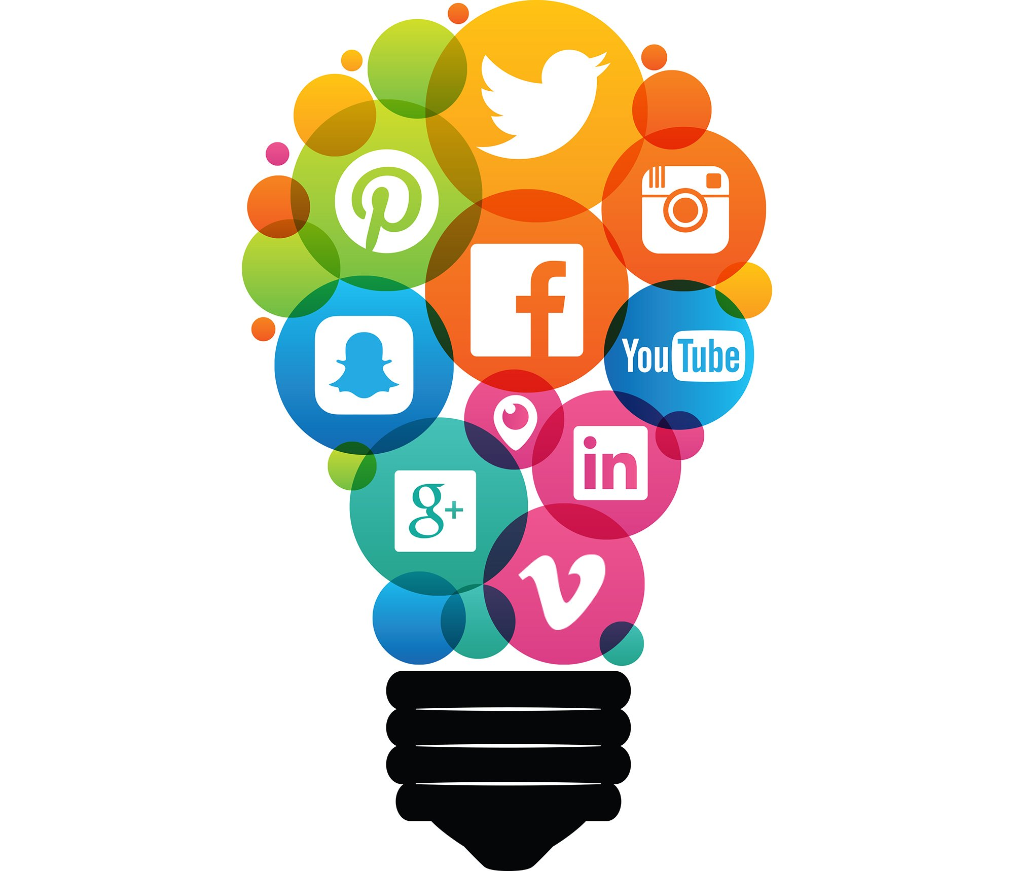 You Need Time for New Social Media and Benefit